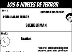 Enlace a Los 5 niveles de terror