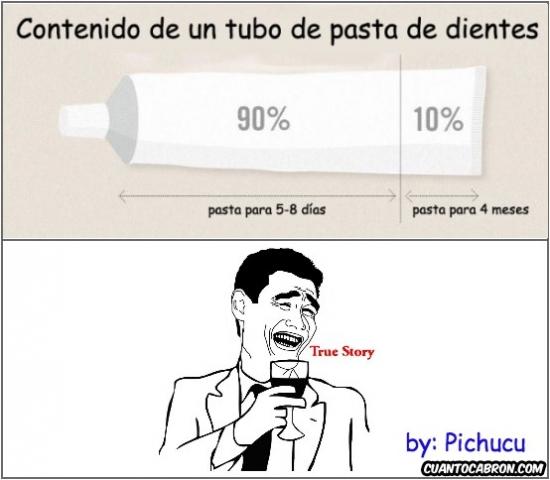 Yao - Contenido de un tubo de pasta de dientes
