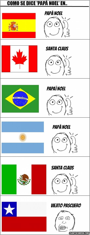 Retarded - Diferencias de idiomas