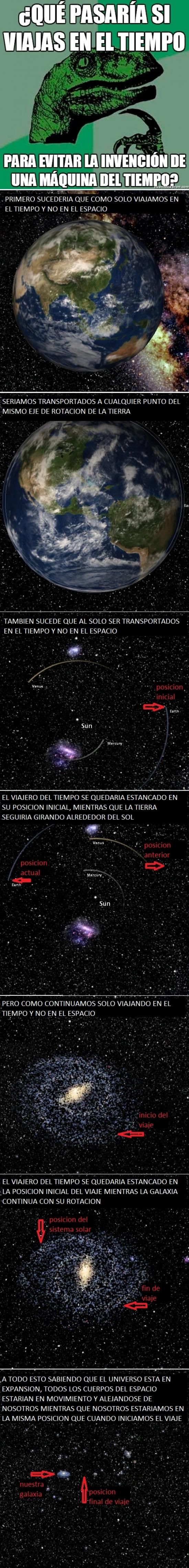 espacio,explicacion,tiempo,tierra,via lactea,viaje,viaje en el tiempo