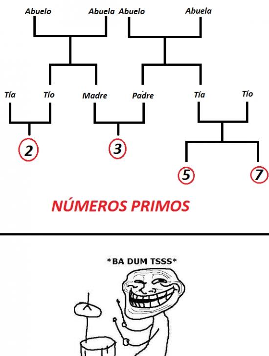 Trollface - Números primos, el origen