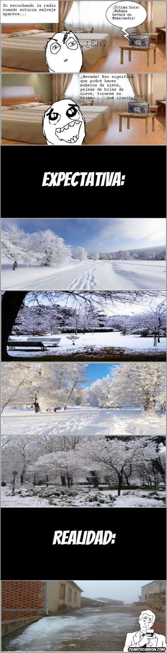 Otros - [Tema de la semana] Lo que siempre pasa cuando dicen que nevará...