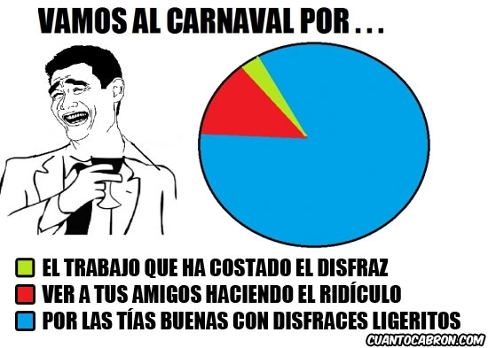 Yao - [Tema de la semana] Cada uno tiene sus motivos para ir al carnaval...