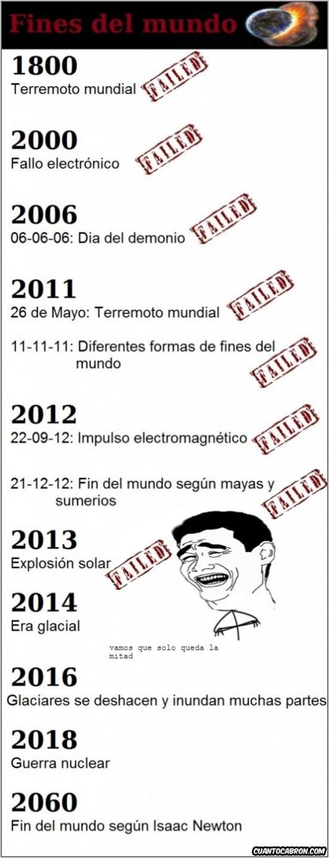 actualizado,calendario,failed,fallidas,profecias,pronosticos