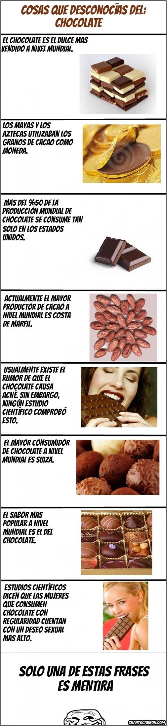 Mix - Cosas que desconocías del chocolate
