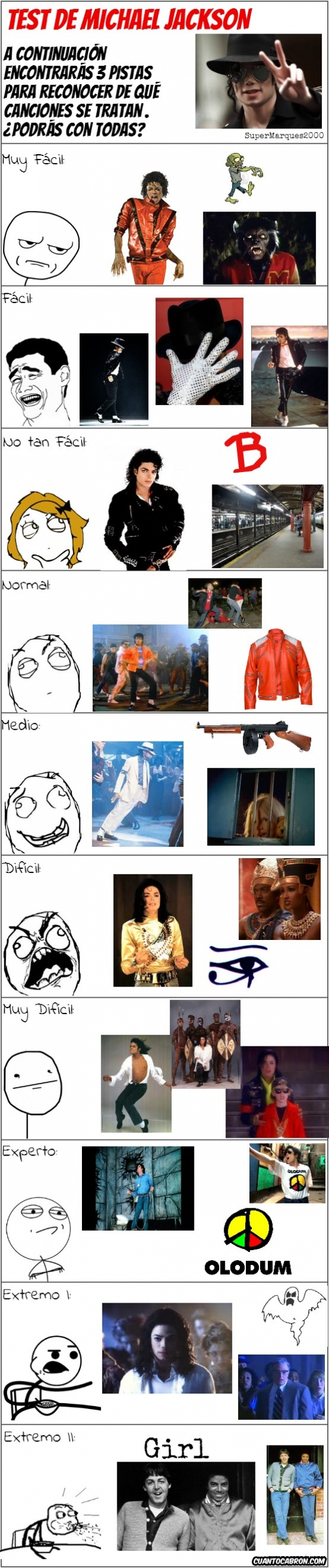 canciones,cereal guy,challenge accepted,difícil,Michael Jackson,música,test musical,yao ming