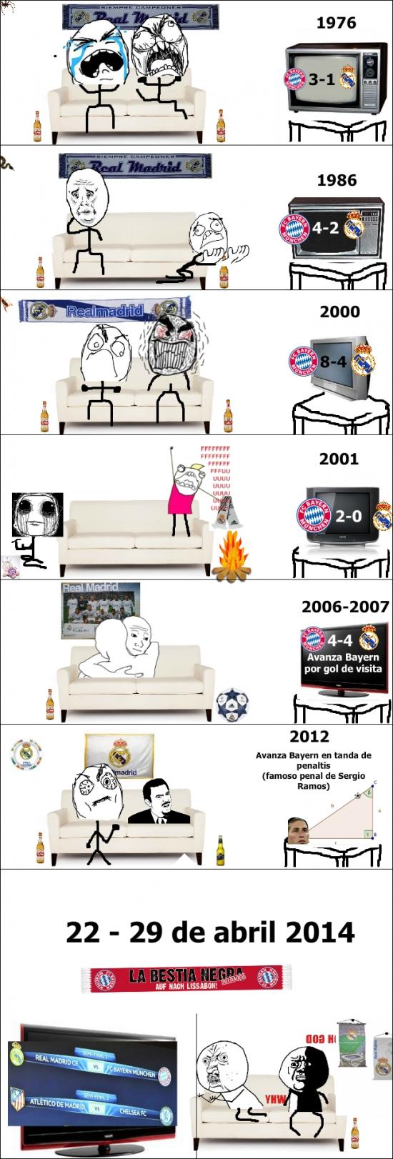 Y_u_no - Maldiciones que te acompañan hasta la tumba, sobre todo en el fútbol