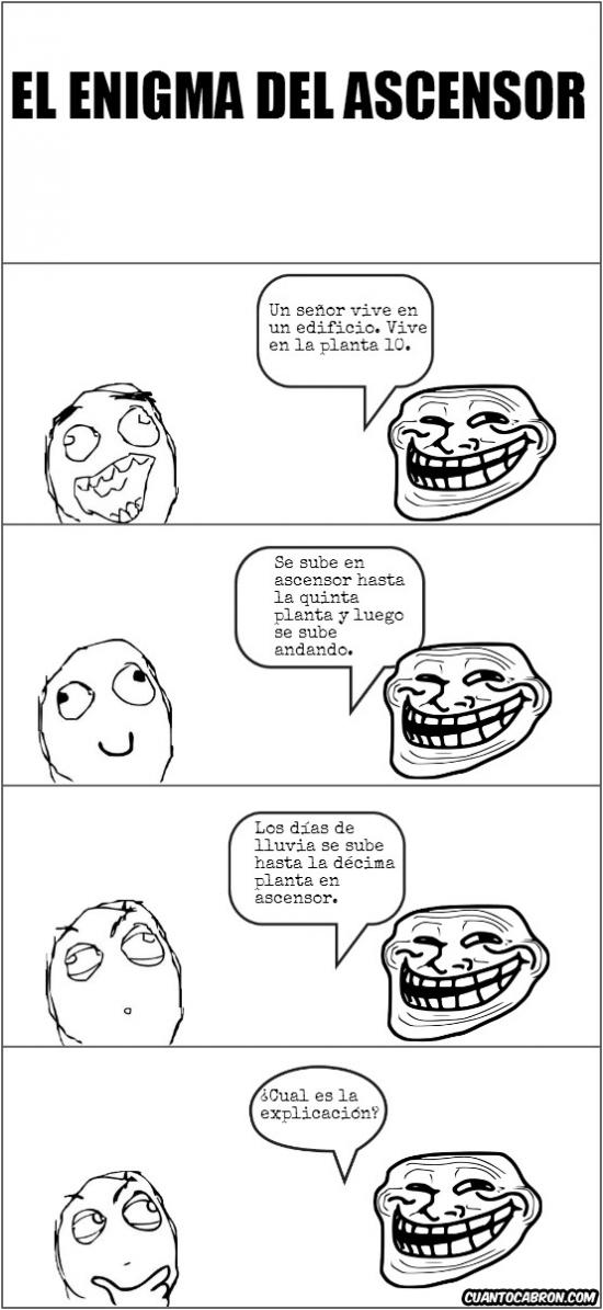 Trollface - El enigma del ascensor