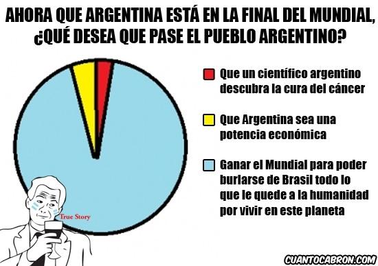 Otros - ¿El deseo del pueblo argentino?