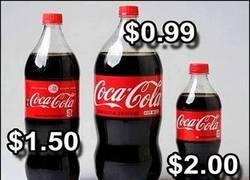 Enlace a Ese momento en que se pieder la relación entre precio y tamaño