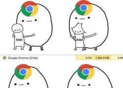 Enlace a El navegador que te come la memoria RAM