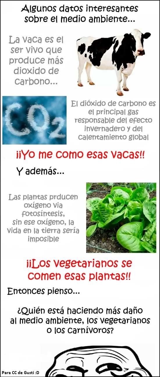Trollface - Si lo piensas fríamente, ¿quién hace más daño al medio ambiente, los carnívoros o los vegetarianos?