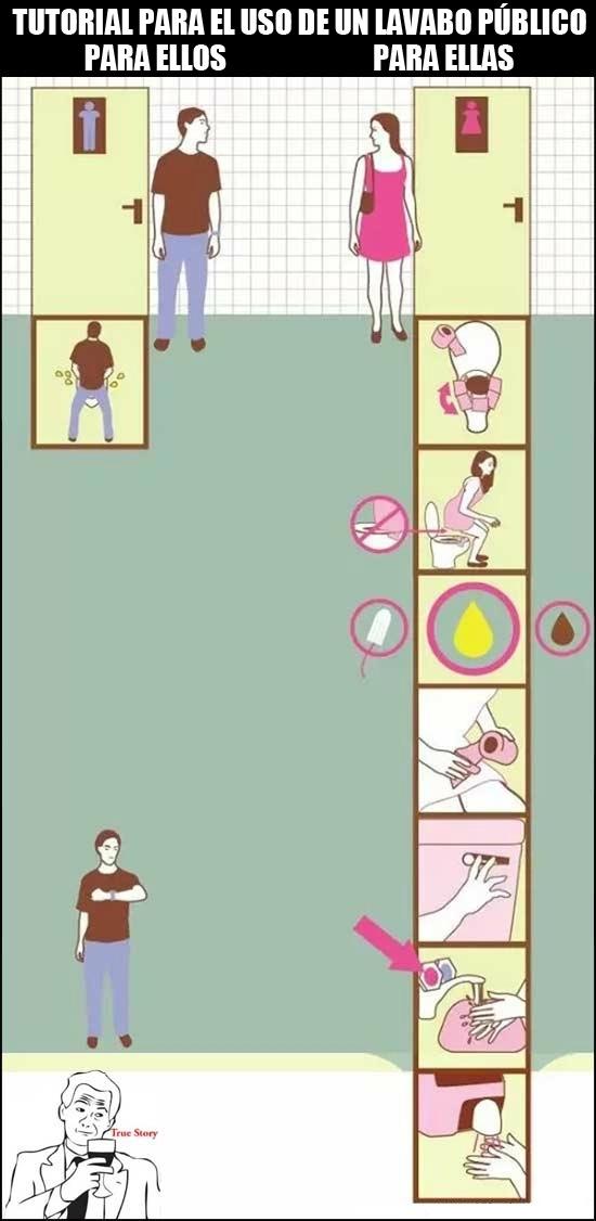 Otros - Instrucciones para el uso de lavabos públicos