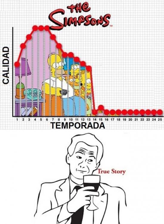 Otros - Triste realidad de Los Simpson
