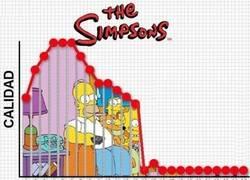 Enlace a Triste realidad de Los Simpson
