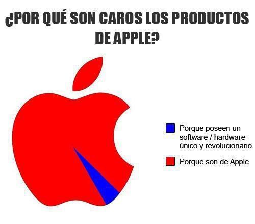 Otros - La realidad de los productos Apple