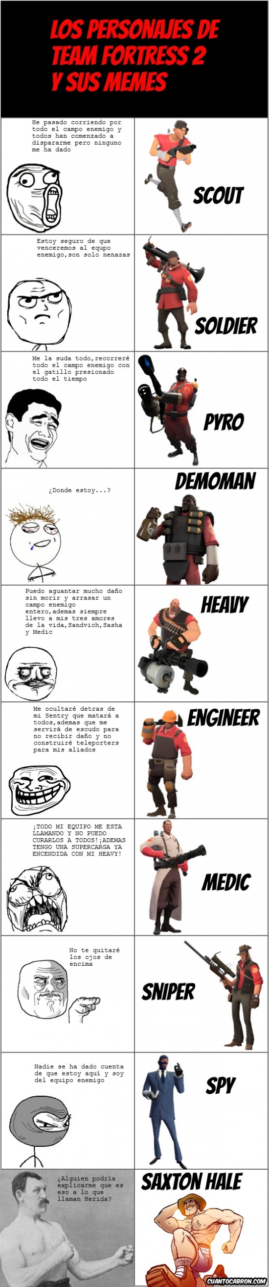 Mix - Los personajes de Team Fortress 2 y sus memes