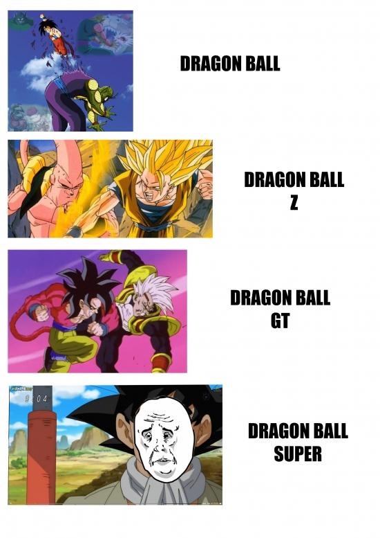 Okay - La evolución de Goku, claramente a peor