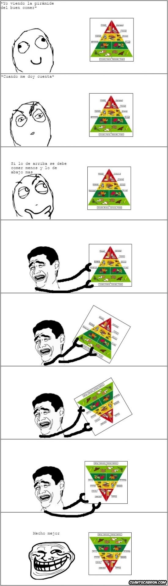 Trollface - A todos nos gusta la pirámide invertida
