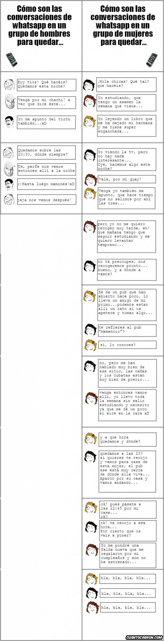 Otros - Diferencias entre las conversaciones de Whatsapp en un grupo de hombres y de mujeres