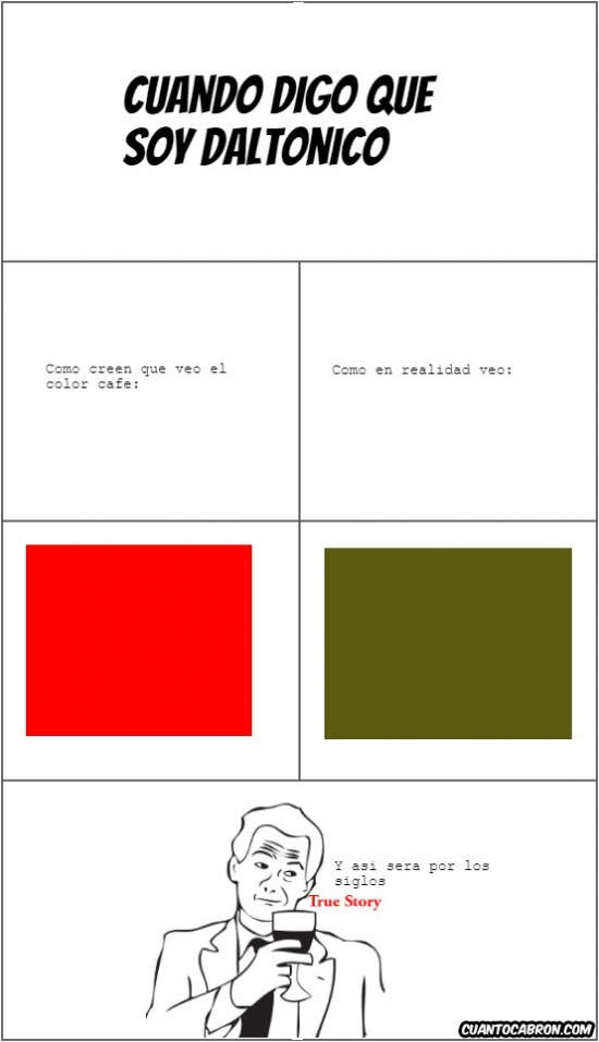 Otros - La percepción del color por los daltónicos