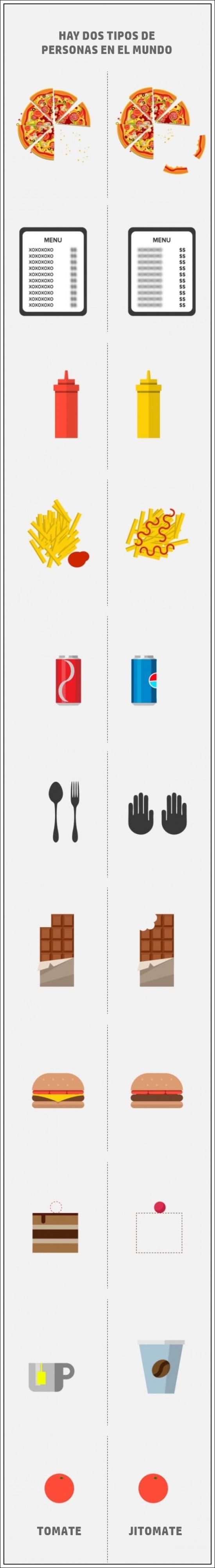 Otros - Diferentes tipos de personas ¿Cuál eres tú?