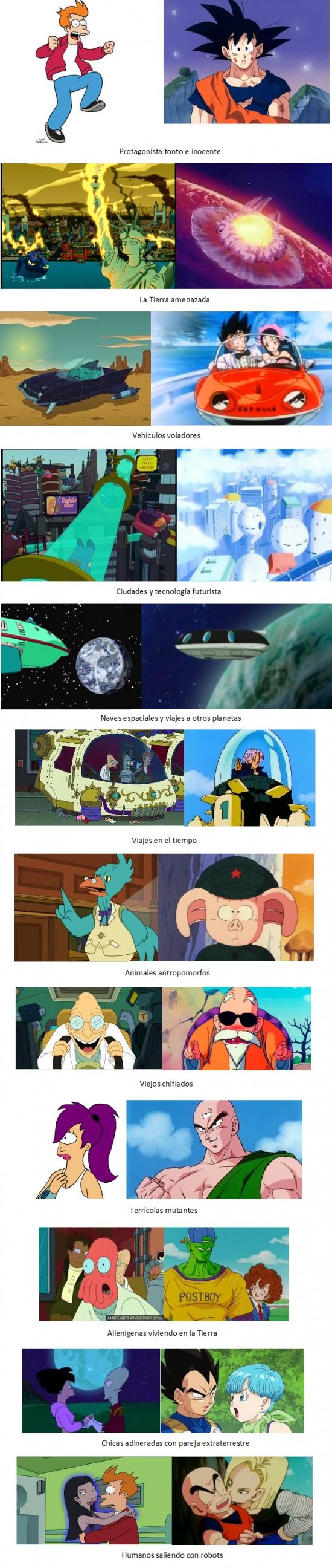 Otros - Similitudes entre Futurama y Dragon Ball
