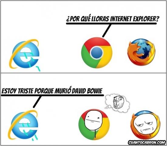 Otros - Internet Explorer y sus problemas de lentitud