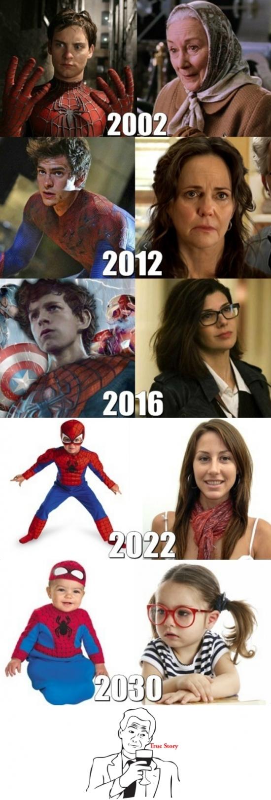 Meme_otros - Creo que a Spiderman y su tía cada vez los hacen mas jóvenes
