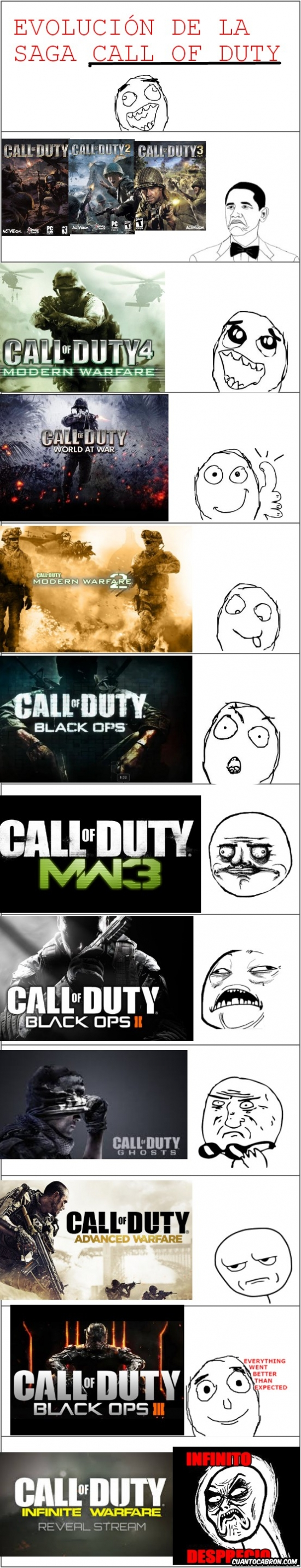 Otros - Evolución de la saga Call Of Duty con memes