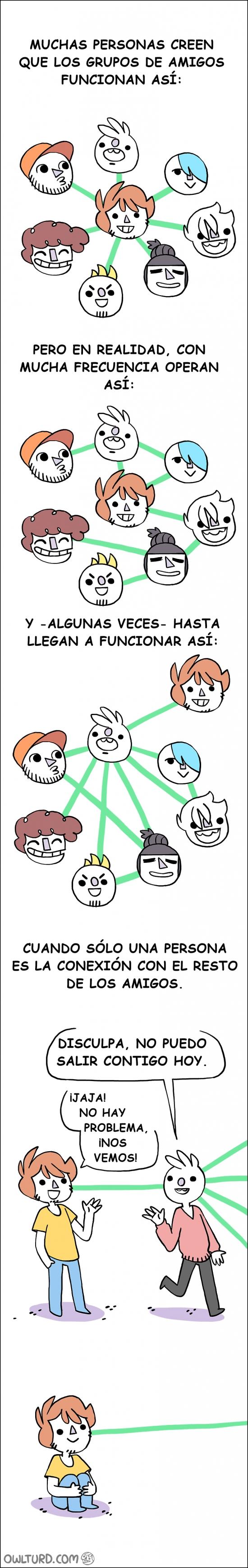 Otros - Así cómo funcionan las amistades