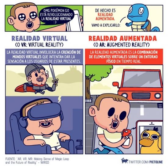 Otros - ¡Vamo a explicarlo! Diferencias entre realidad aumentada y realidad virtual