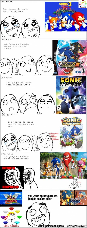 Otros - El ciclo de vida de Sonic