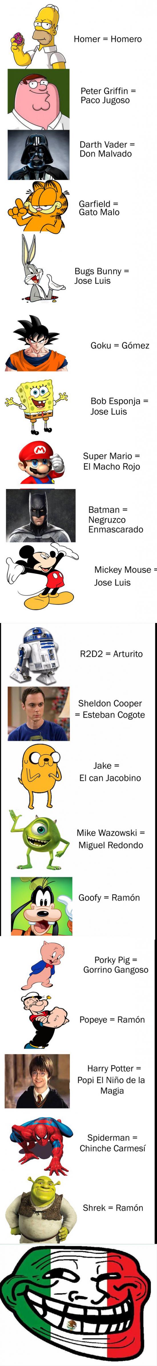 Meme_otros - Latinoamérica y las lamentables traducciones de los personajes más famosos de la TV