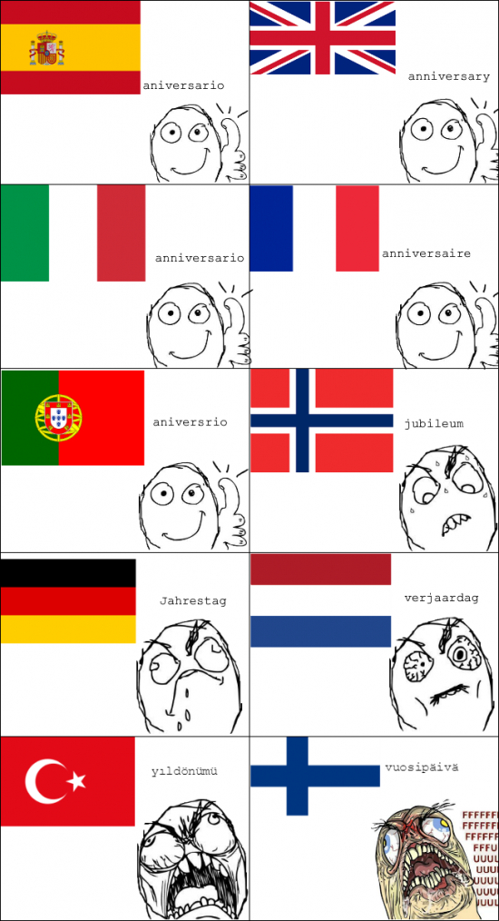 Ffffuuuuuuuuuu - Aniversario en distintos idiomas