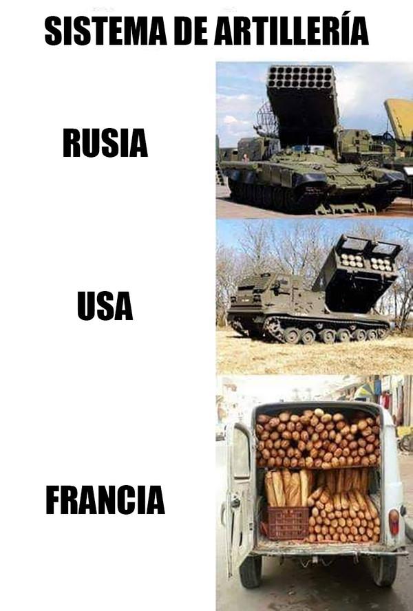 Otros - Los misiles en diferentes países