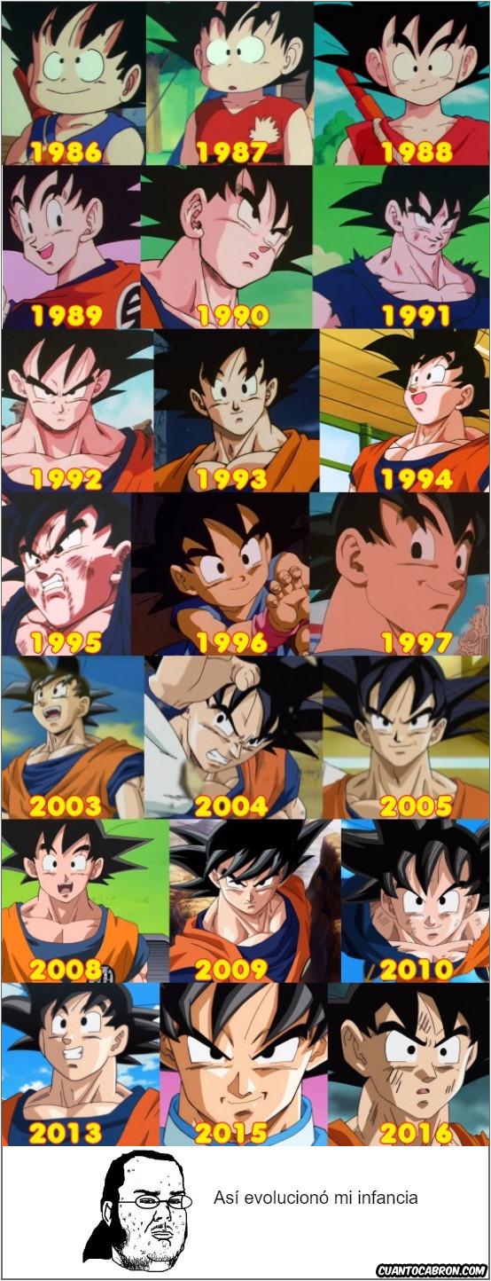 Friki - La evolución de Goku con el paso de los años