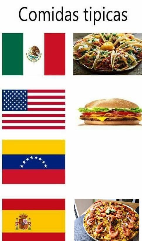 Otros - Comidas típicas de ciertos paises