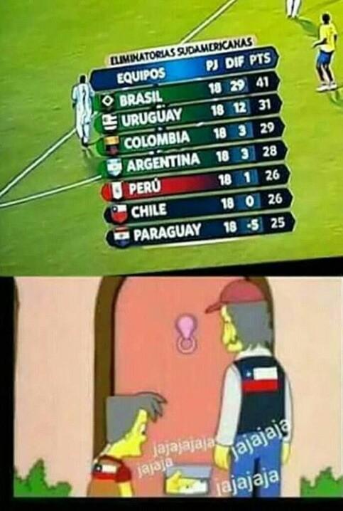 Meme_otros - Toda Chile fue troleada