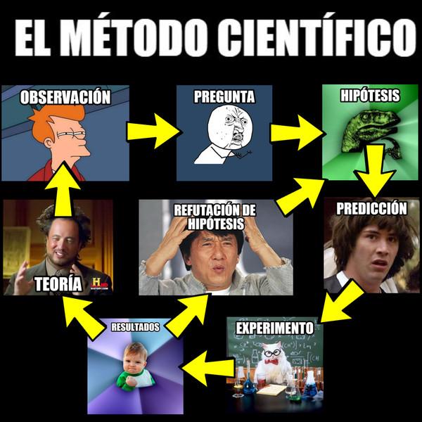 Meme_mix - El memétodo científico