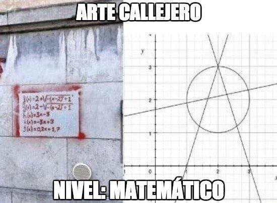 anarquismo,calle,graffity,matemáticas