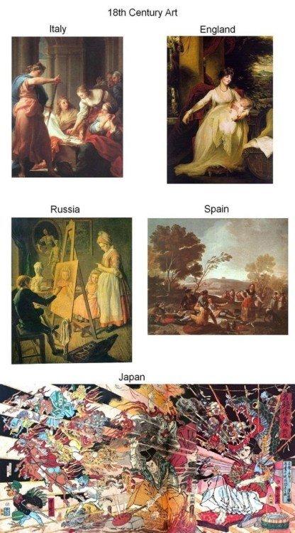 Meme_otros - El arte en diferentes partes del Mundo