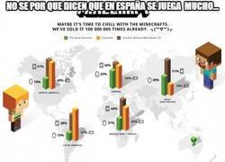 Enlace a Parar los memes de España -_-