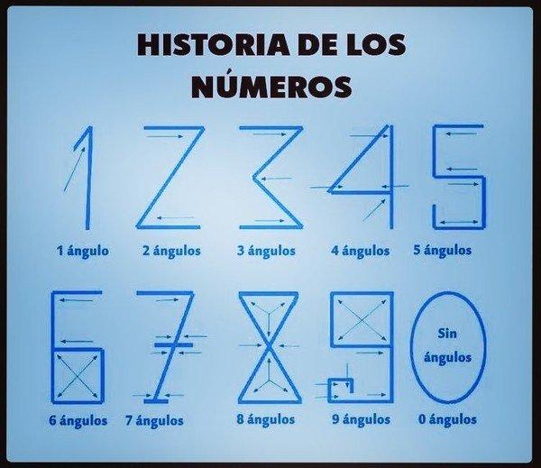 Meme_otros - La curiosa historia de los números y porqué se escriben de esa forma