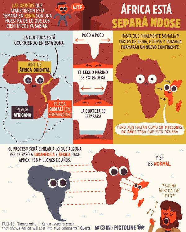 Otros - África está separándose