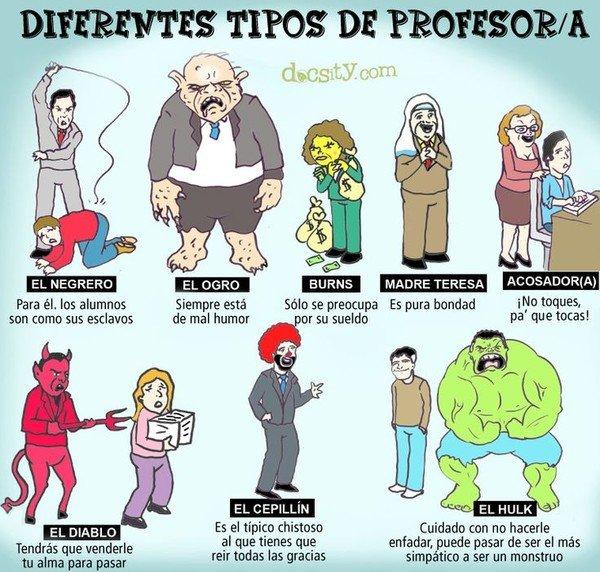 Otros - Tipos de profesores