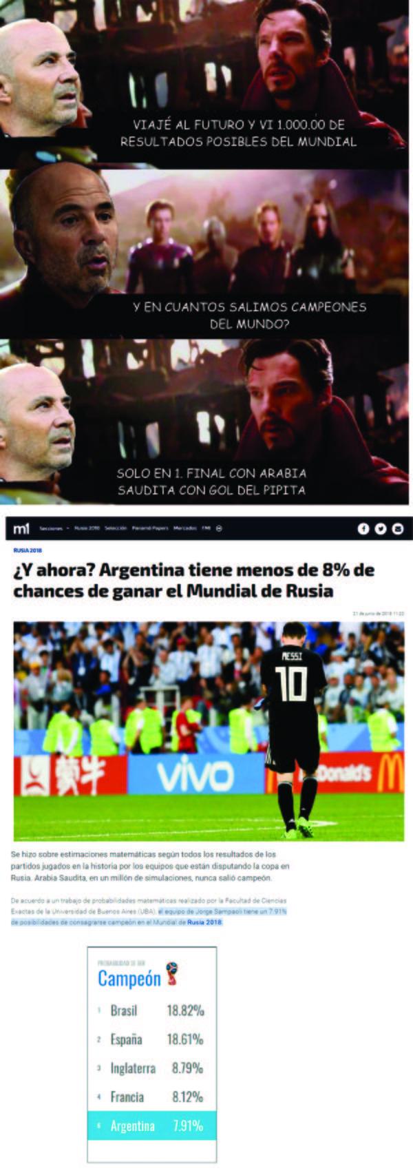 Meme_otros - Argentina y sus posibilidades