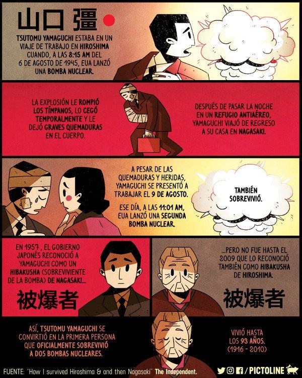 Otros - Yamaguchi es la única persona del Mundo que ha sobrevivido al lanzamiento de dos bombas nucleares