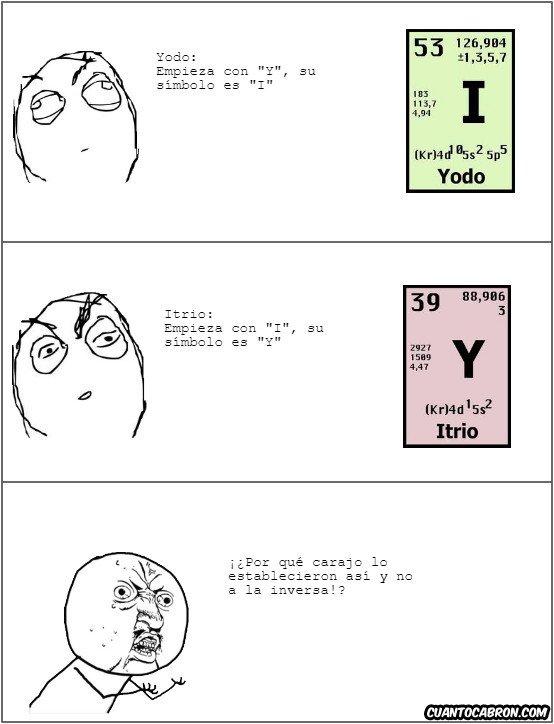 Y_u_no - Sé que por etimología es así