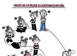 Enlace a Diferentes pasos para reconciliarse según si eres hombre o mujer